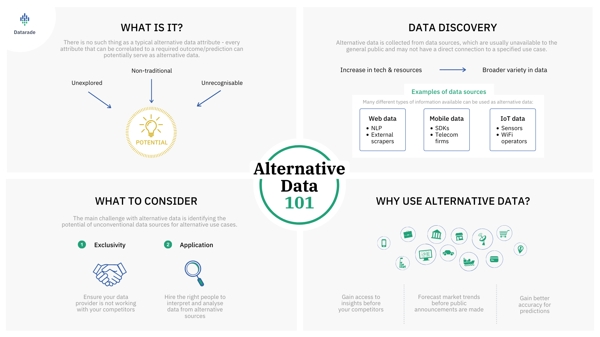 What is Alternative Data