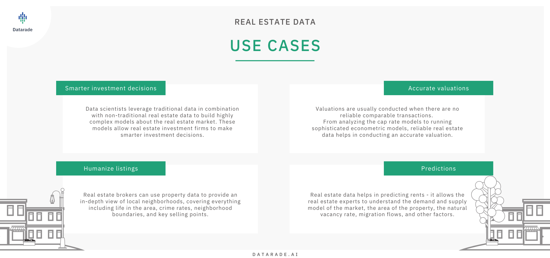 How to use real estate market data?